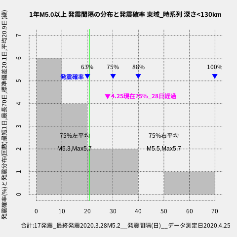 f:id:yoshihide-sugiura:20200427001703p:plain