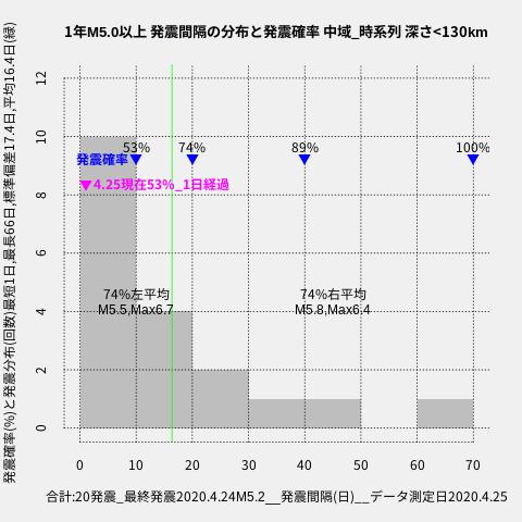 f:id:yoshihide-sugiura:20200427001732p:plain