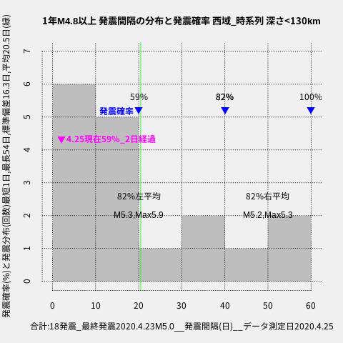 f:id:yoshihide-sugiura:20200427001759p:plain