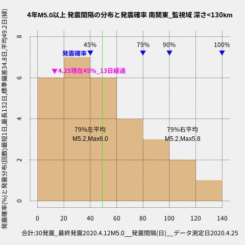 f:id:yoshihide-sugiura:20200427001825p:plain