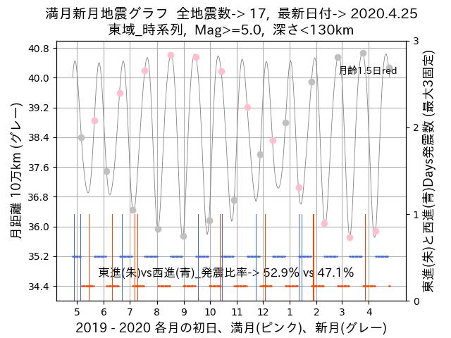 f:id:yoshihide-sugiura:20200427002024p:plain