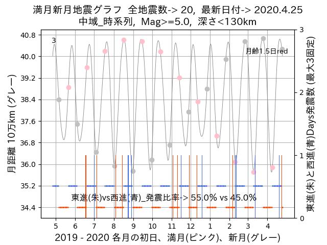 f:id:yoshihide-sugiura:20200427002131p:plain