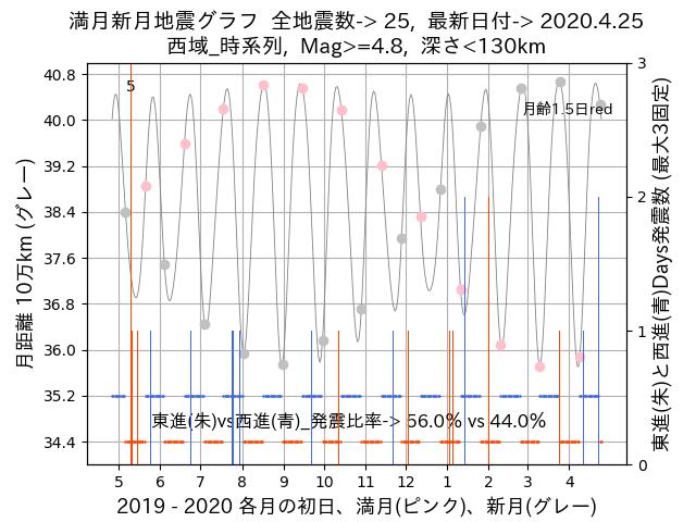 f:id:yoshihide-sugiura:20200427002243p:plain