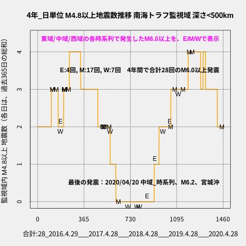 f:id:yoshihide-sugiura:20200430001545p:plain