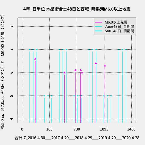 f:id:yoshihide-sugiura:20200430001615p:plain