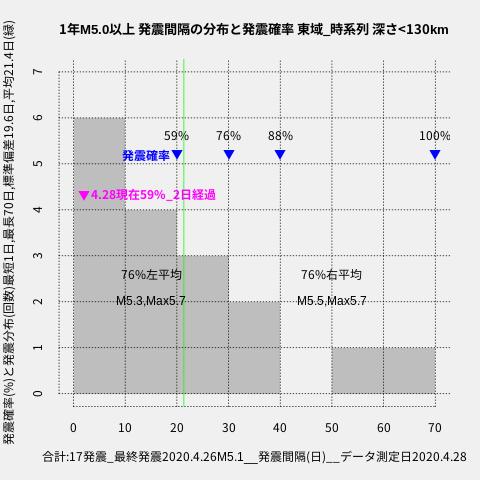 f:id:yoshihide-sugiura:20200430001719p:plain