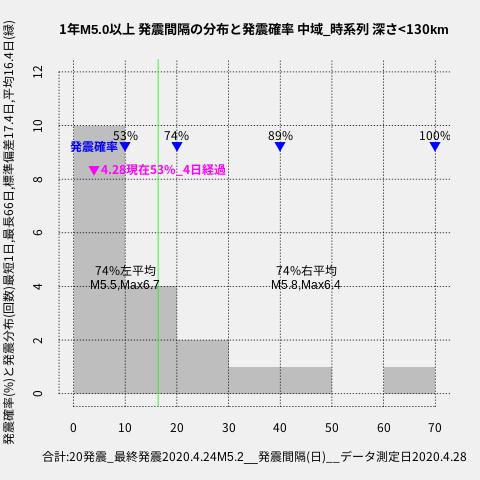 f:id:yoshihide-sugiura:20200430001741p:plain