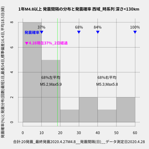 f:id:yoshihide-sugiura:20200430002152p:plain
