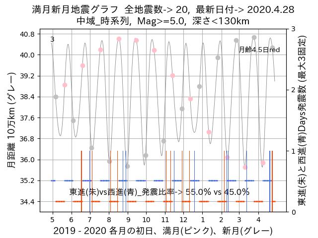 f:id:yoshihide-sugiura:20200430002527p:plain