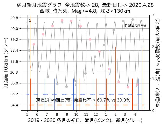 f:id:yoshihide-sugiura:20200430002636p:plain