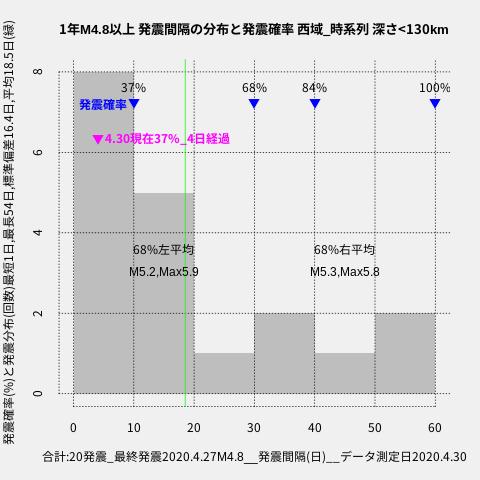 f:id:yoshihide-sugiura:20200502011836p:plain