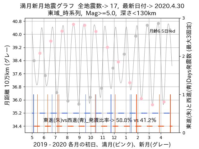 f:id:yoshihide-sugiura:20200502012036p:plain