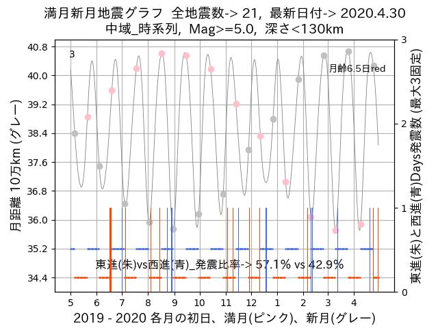 f:id:yoshihide-sugiura:20200502012148p:plain