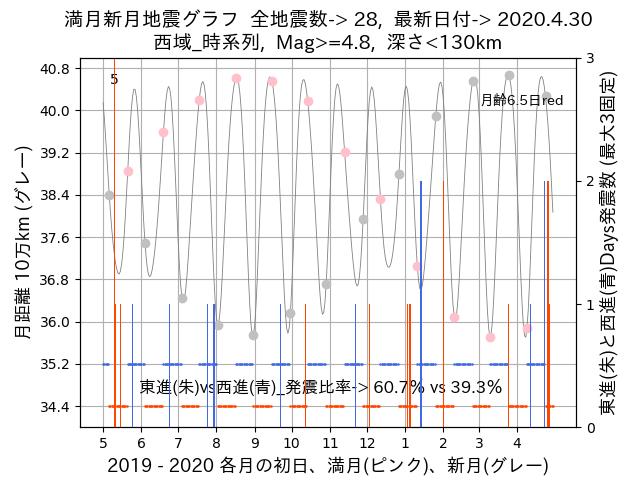 f:id:yoshihide-sugiura:20200502012253p:plain