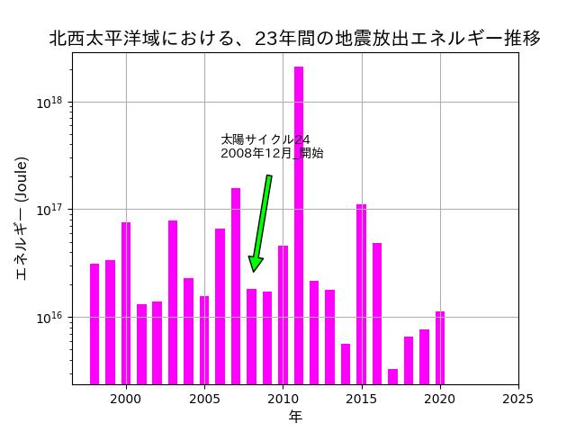 f:id:yoshihide-sugiura:20200502144234p:plain