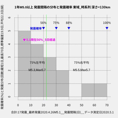 f:id:yoshihide-sugiura:20200503002217p:plain