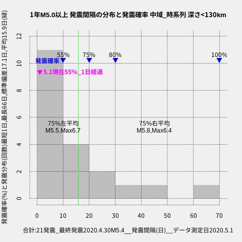 f:id:yoshihide-sugiura:20200503002246p:plain