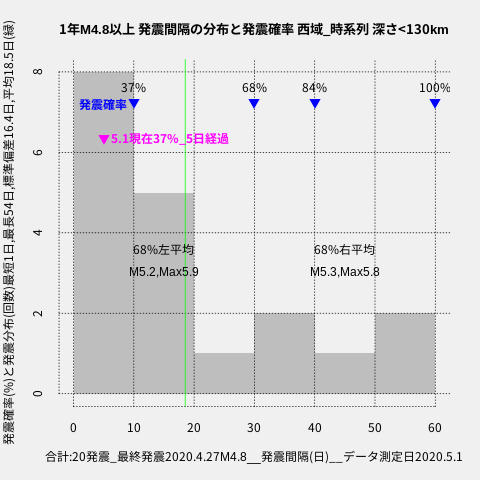 f:id:yoshihide-sugiura:20200503002311p:plain