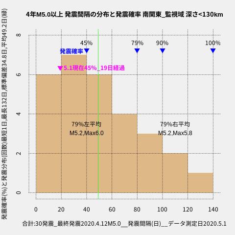 f:id:yoshihide-sugiura:20200503002341p:plain