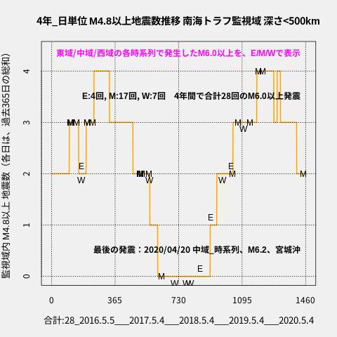 f:id:yoshihide-sugiura:20200506021420p:plain