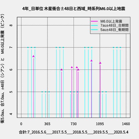f:id:yoshihide-sugiura:20200506021441p:plain