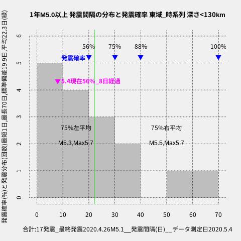 f:id:yoshihide-sugiura:20200506021507p:plain