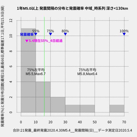 f:id:yoshihide-sugiura:20200506021535p:plain