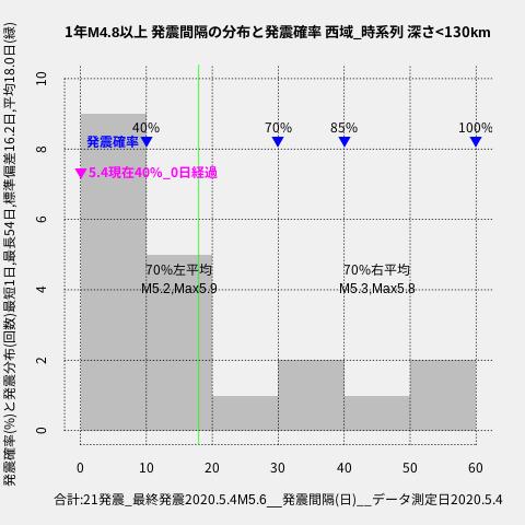 f:id:yoshihide-sugiura:20200506021731p:plain