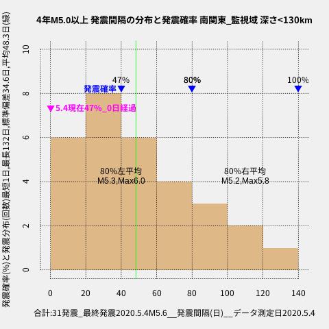 f:id:yoshihide-sugiura:20200506022042p:plain