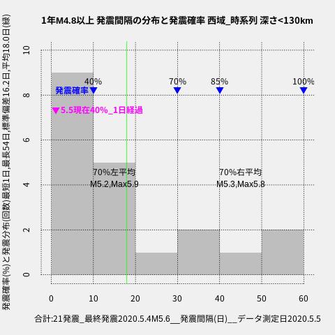 f:id:yoshihide-sugiura:20200507011327p:plain