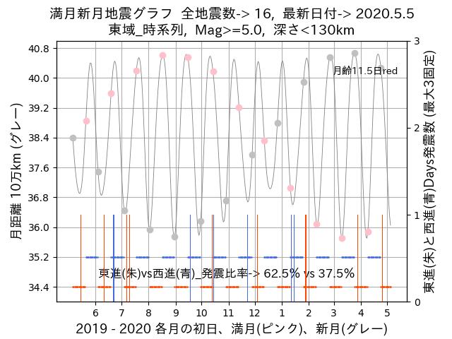 f:id:yoshihide-sugiura:20200507011643p:plain
