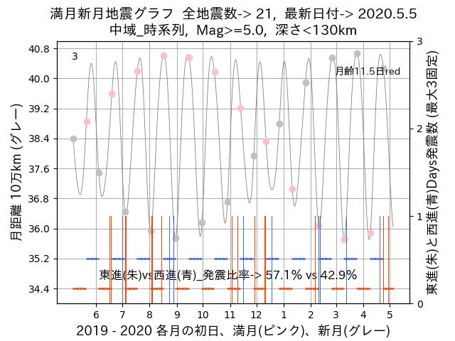 f:id:yoshihide-sugiura:20200507011759p:plain