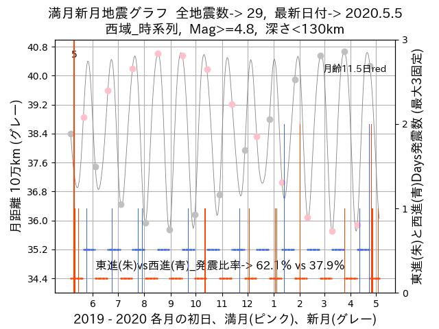f:id:yoshihide-sugiura:20200507011901p:plain