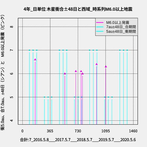 f:id:yoshihide-sugiura:20200508001528p:plain