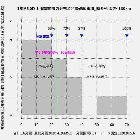 f:id:yoshihide-sugiura:20200508001759p:plain