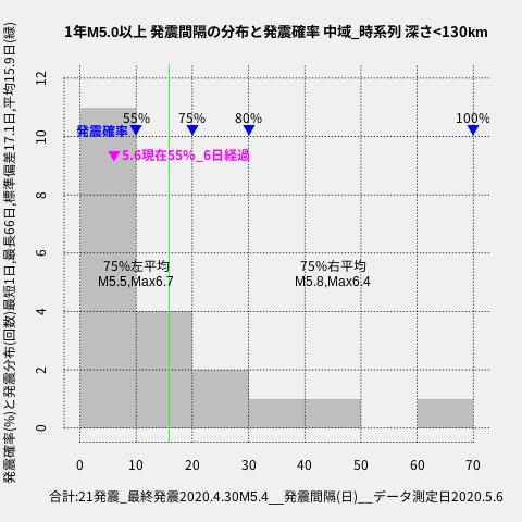 f:id:yoshihide-sugiura:20200508001823p:plain