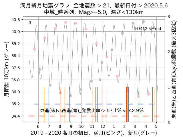 f:id:yoshihide-sugiura:20200508002527p:plain
