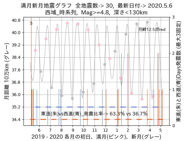 f:id:yoshihide-sugiura:20200508002635p:plain