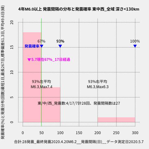 f:id:yoshihide-sugiura:20200509001559p:plain