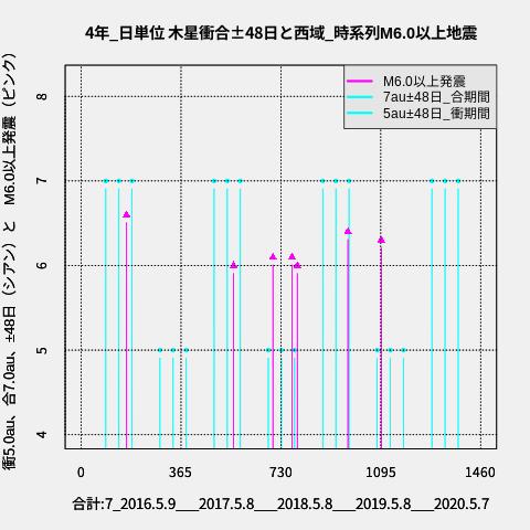 f:id:yoshihide-sugiura:20200509001715p:plain