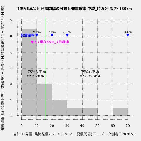 f:id:yoshihide-sugiura:20200509001813p:plain