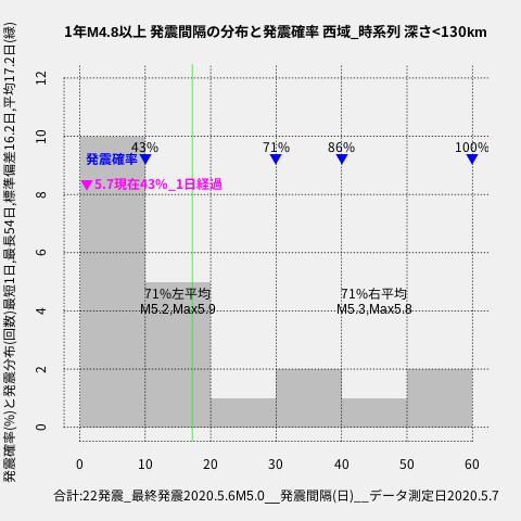 f:id:yoshihide-sugiura:20200509001835p:plain