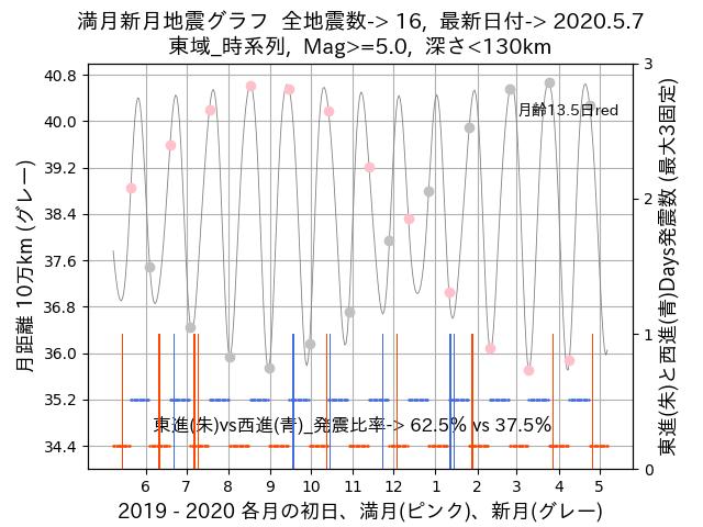 f:id:yoshihide-sugiura:20200509002900p:plain