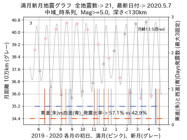 f:id:yoshihide-sugiura:20200509003002p:plain