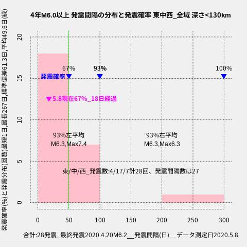 f:id:yoshihide-sugiura:20200510001720p:plain