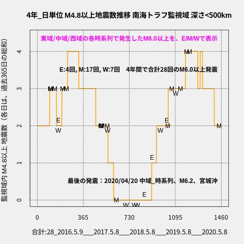 f:id:yoshihide-sugiura:20200510001813p:plain