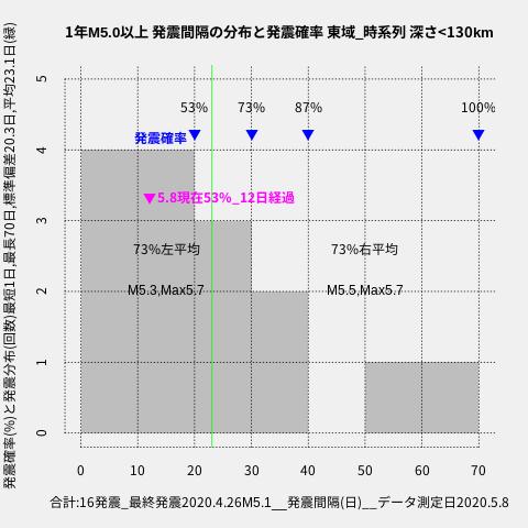 f:id:yoshihide-sugiura:20200510001905p:plain