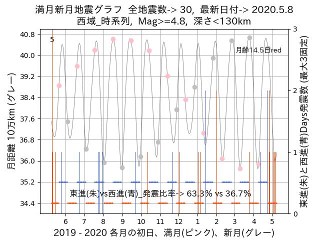 f:id:yoshihide-sugiura:20200510002518p:plain