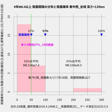 f:id:yoshihide-sugiura:20200511001702p:plain