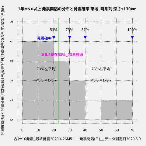 f:id:yoshihide-sugiura:20200511001821p:plain
